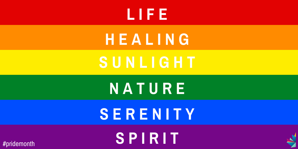 Human Rights Canada On Twitter Happy Pridemonth Did You Know