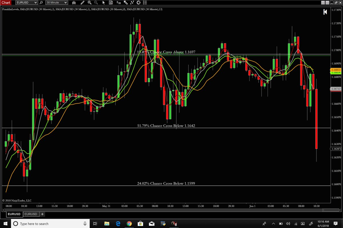 Equilibrium Trading (@DonjoFranklin) | Twitter