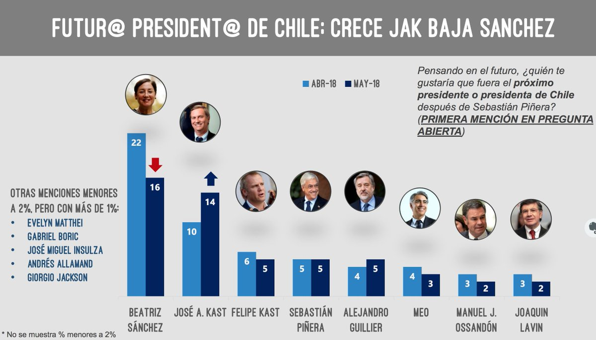 Davor Mimica على تويتر Salió Encuesta Criteria 2 Láminas