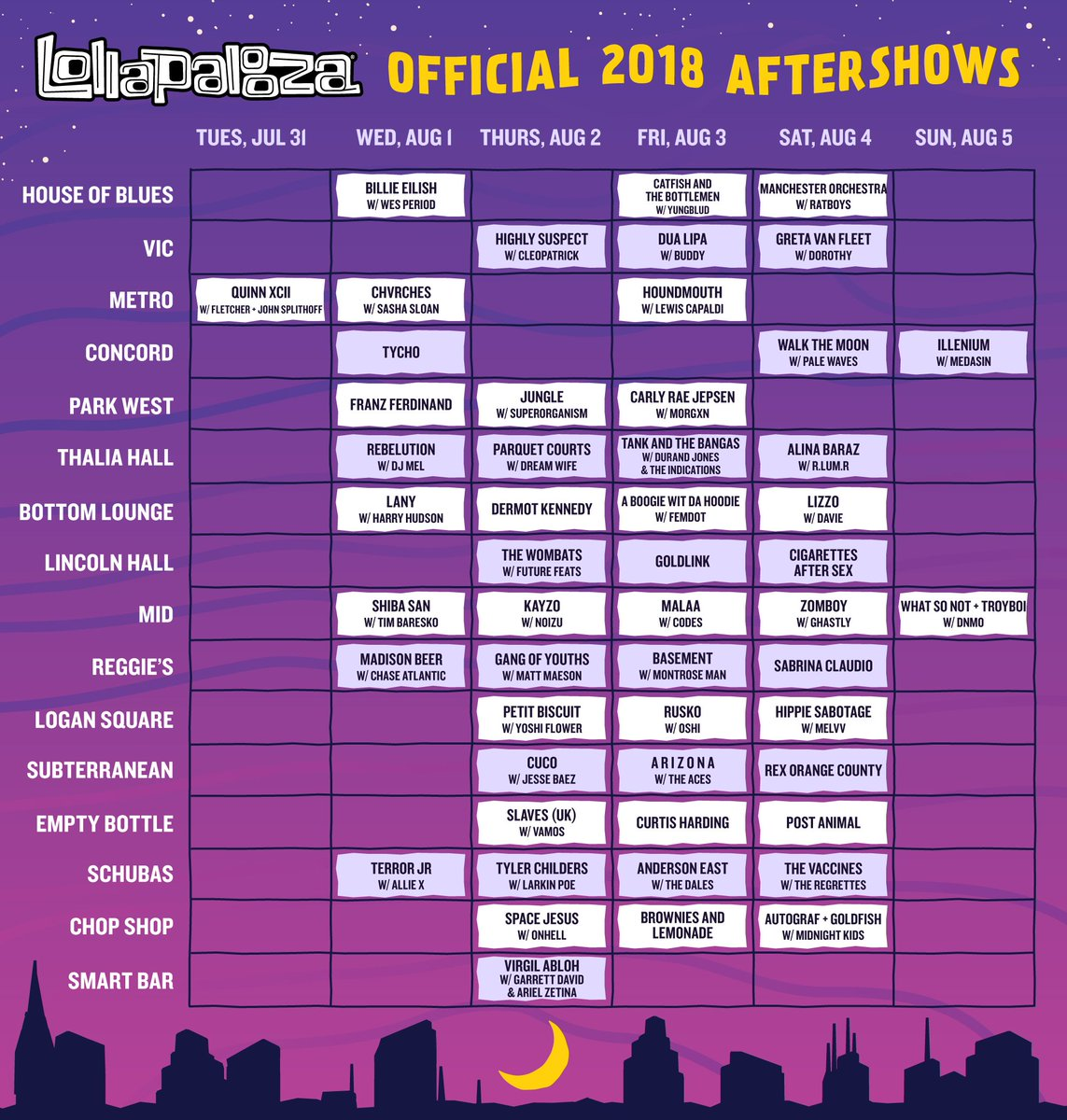 Lollapalooza on Twitter: