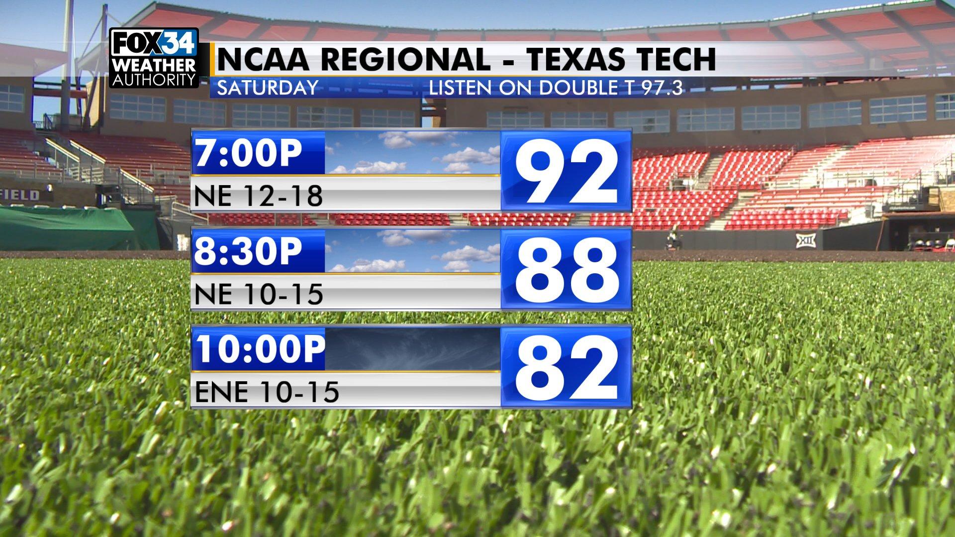 Texas Tech baseball forecast