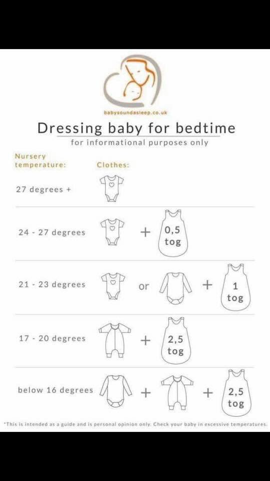 🌤💦THIS WEATHER!🌩🌨 It can't make its mind up! Here's a handy guide for how to dress baby on these warm evenings ☀️