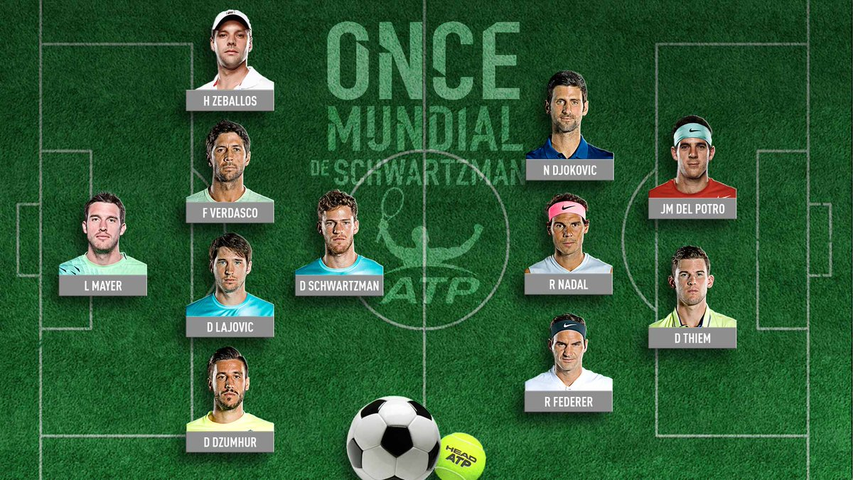 No. 11 seed @dieschwartzman just took the first set against Borna Coric. Did you know that he picked his Starting 11 for a soccer team made out of #ATP stars? Read More ➡️ bit.ly/2kHcLQP