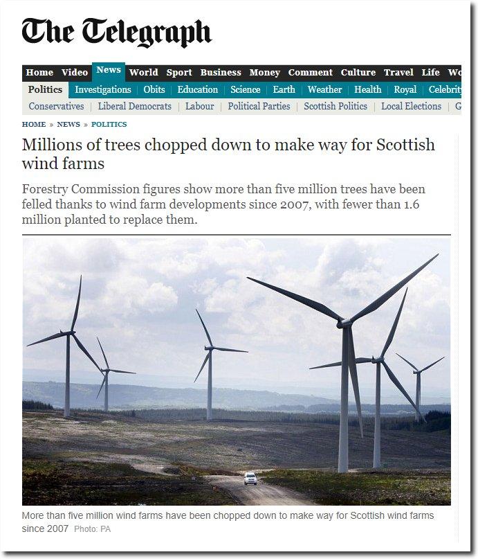 environment the telegraph - 691×807