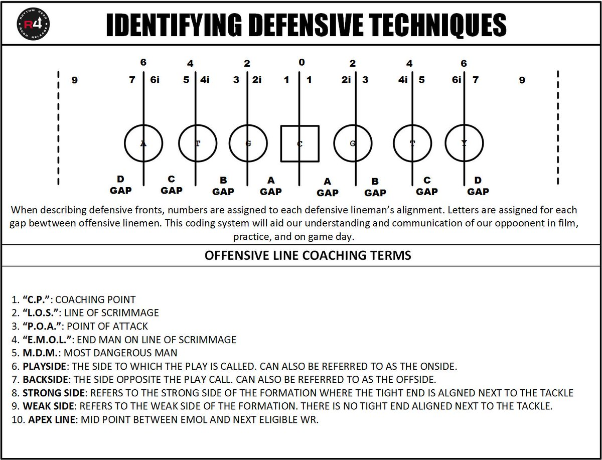 defensive alignments