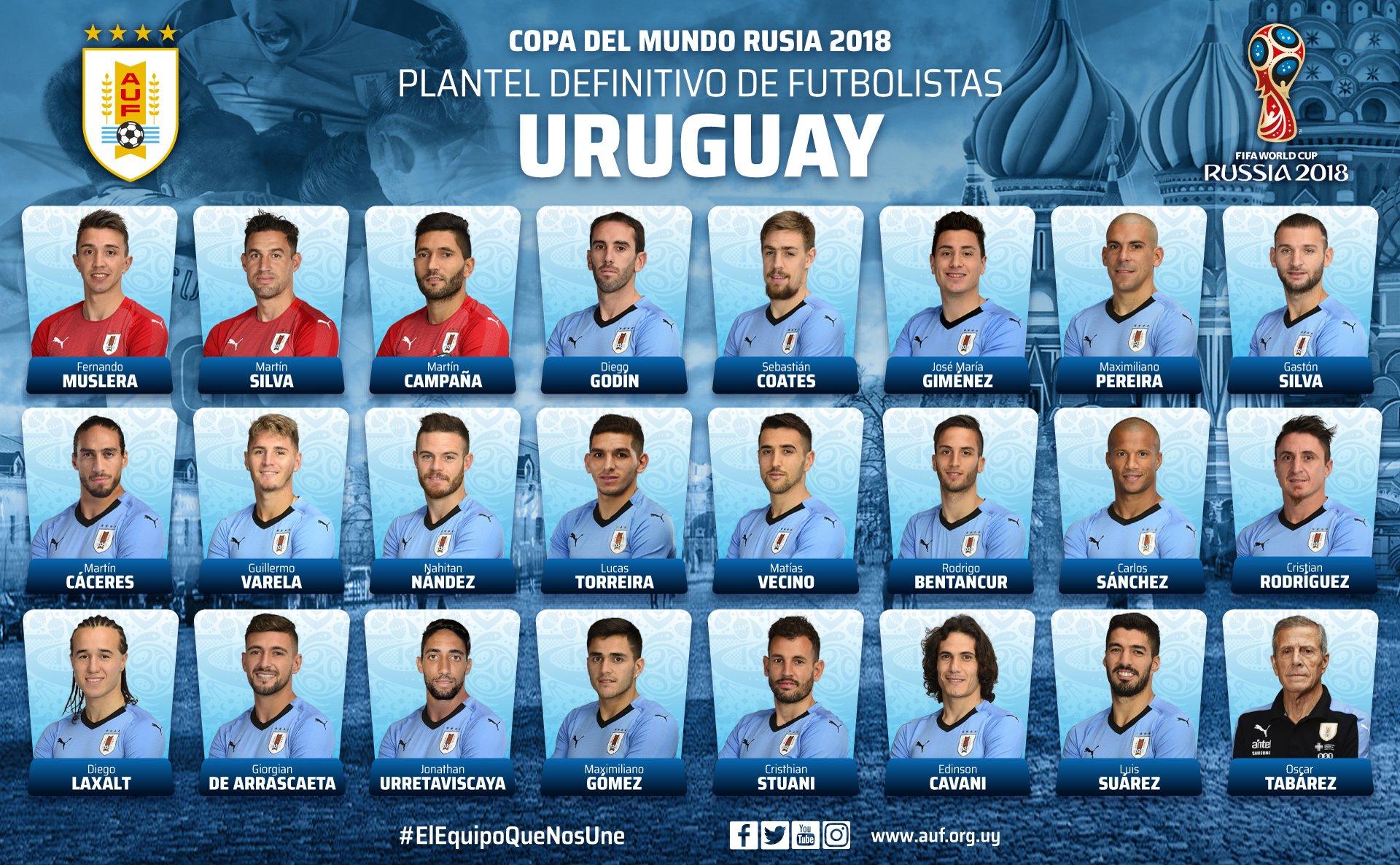 القائمة النهائية لمنتخب أوروجواي استعدادا لكأس العالم كورة