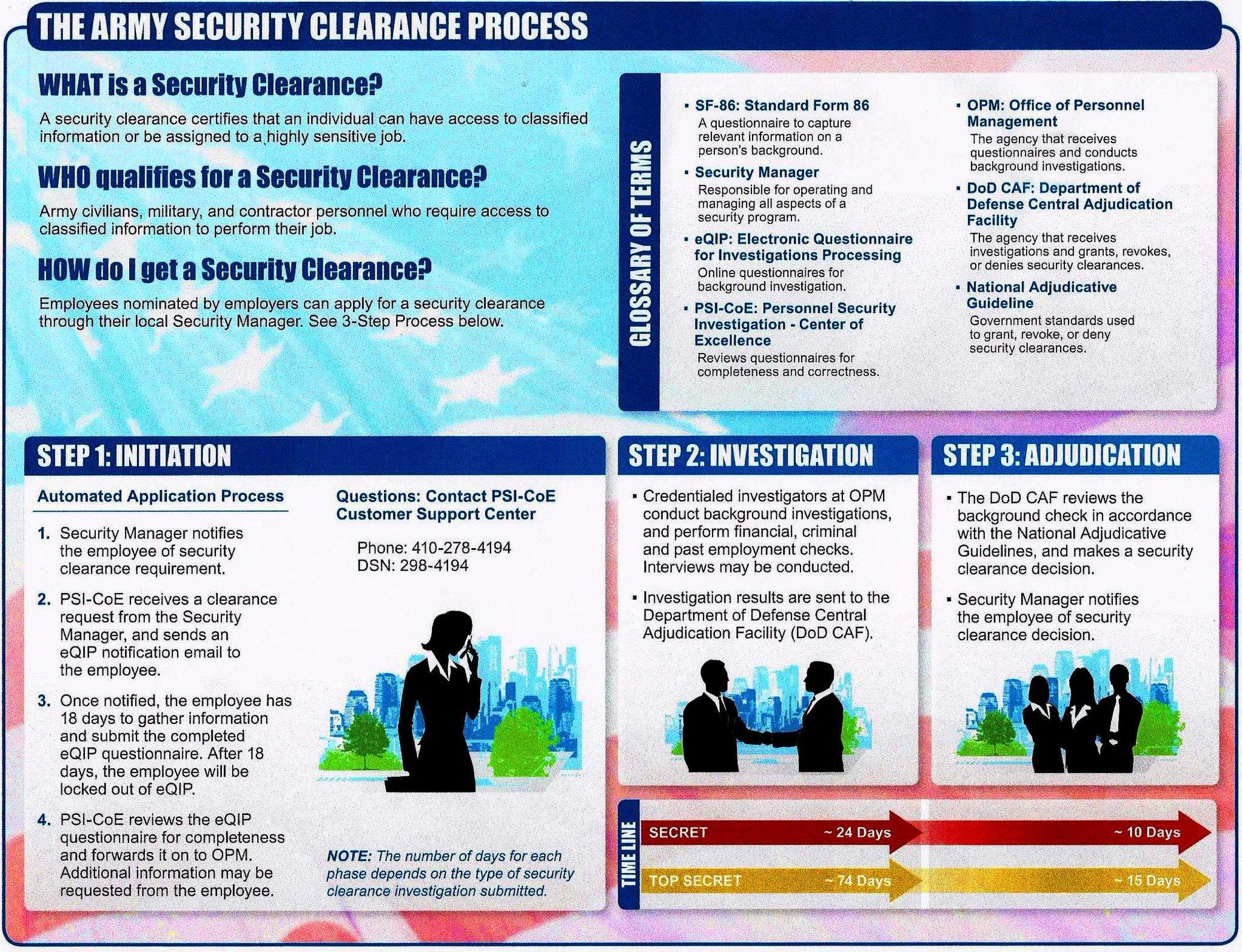DCSecurityClearanceConsultants on Twitter: