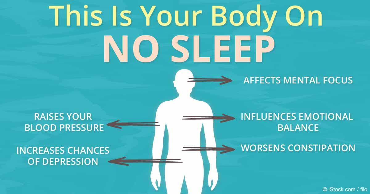 "Sleep Day Twitter: Harsh Mariwala On Twitter: ""A Good Night's Sleep Is Not"