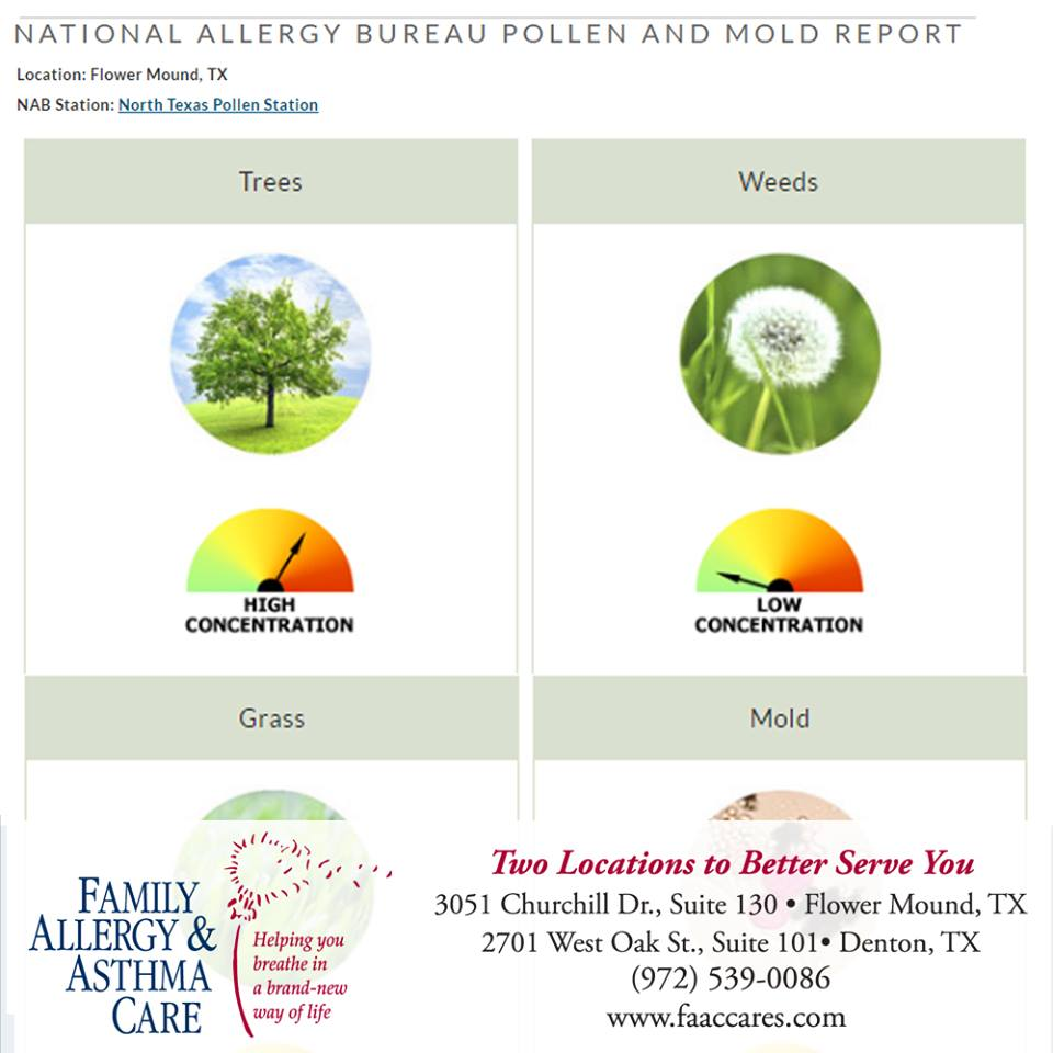 FamilyAllergy&Asthma on Twitter: