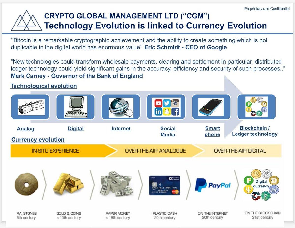 Actively managed cryptocurrencies portfolio