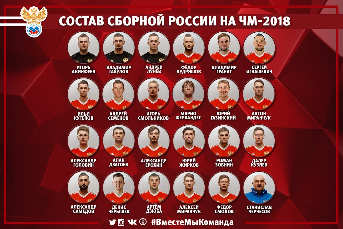Сборная России объявила состав на чемпионат мира-2018