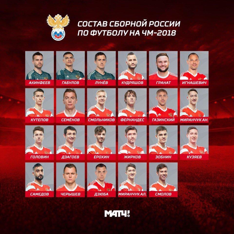 них футболисты россии список певица
