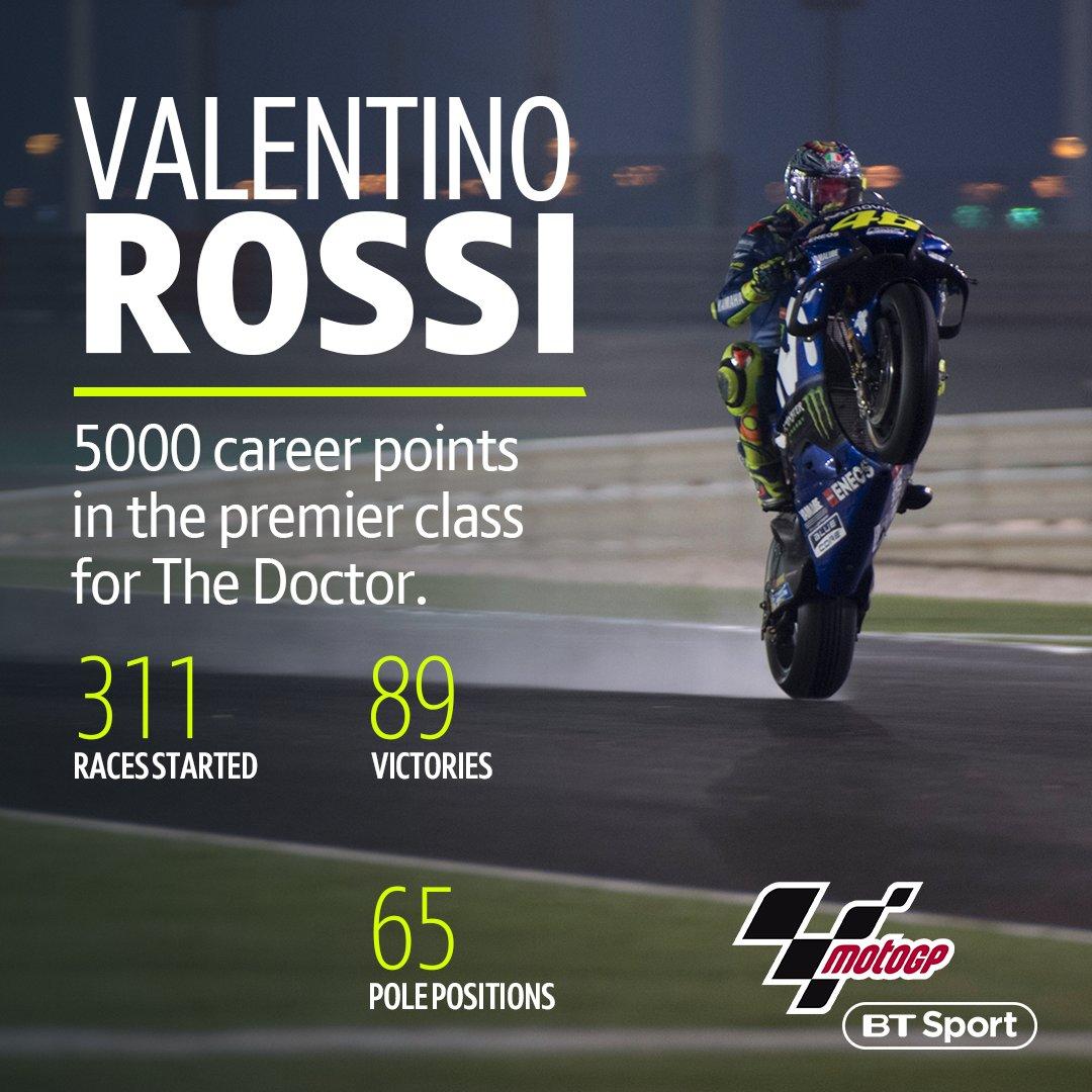 Italian MotoGP 2018 Results & Highlights
