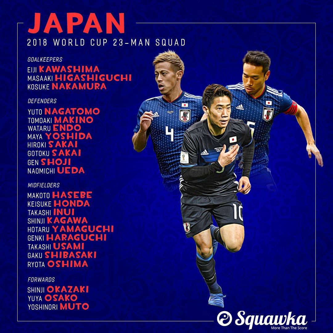 ผลการค้นหารูปภาพสำหรับ colombia 23 man squad world cup 2018