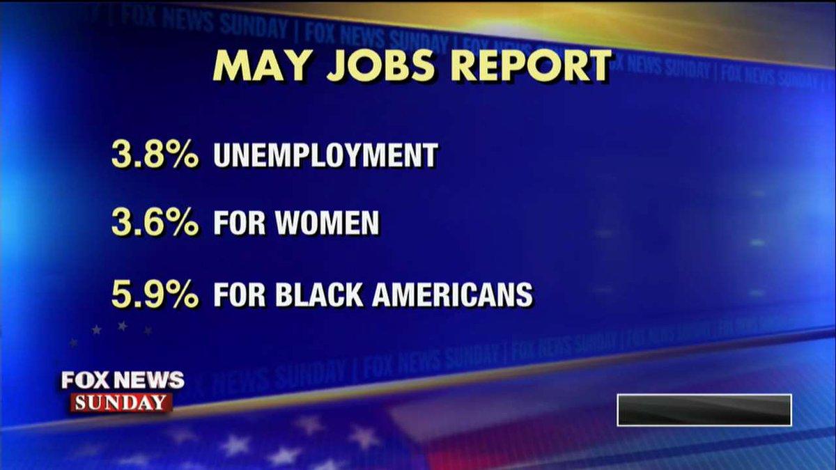 May jobs report. #FoxNewsSunday