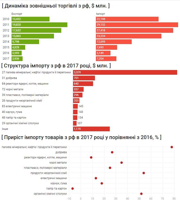 """""""Украина - одна из самых экономически недооцененных стран мира"""": экс-депутат Госдумы Пономарев создал компанию Trident для осуществления инвестиций в страны Восточной Европы - Цензор.НЕТ 7685"""