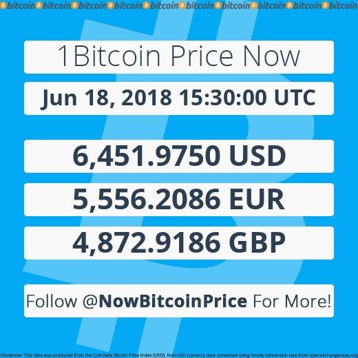 Jun 18, 2018 15:30:00 UTC | 6,$ | 5,€ | 4,£ | #Bitcoin #btc Foto