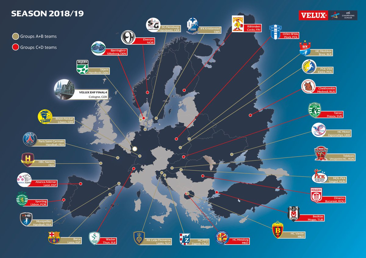 Ehf Champions League On Twitter Starting Grid For The 2018 19