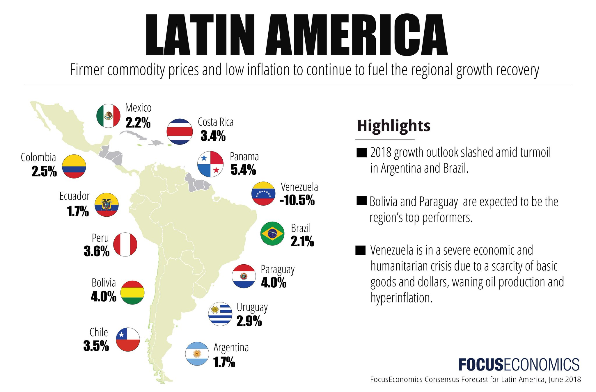 what is the safest latin american country