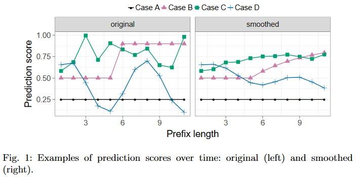 microeconomic models of