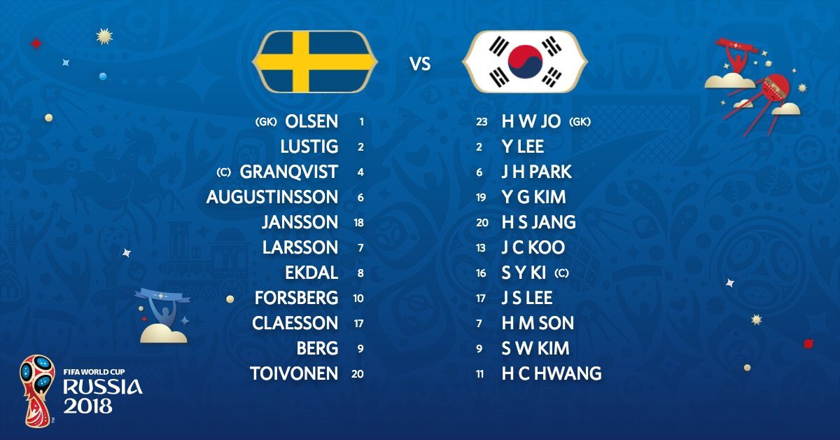 🇸🇪 | Good luck to @PJansson5 who starts for Sweden in today's #WorldCup fixture against South Korea