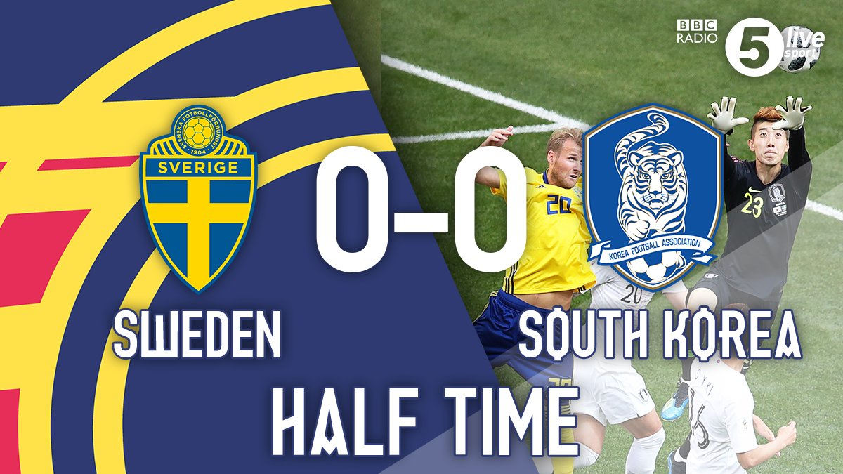 987e0a7485f Ht  0-0 it remains goalless at half time ❌⚽