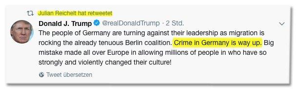 Donald Trump twittert Falsches über die Kriminalität in Deutschland. Und wer verbreitet den Unsinn unkommentiert weiter? Klar: @BILD-Chef @jreichelt.  (tatsächlich ging die Kriminalität laut Polizeilicher Kriminalstatistik zuletzt deutlich zurück: https://t.co/aeGmZyh7w8)