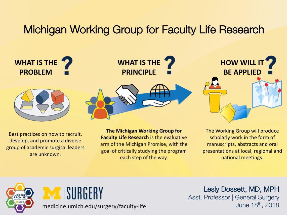 Michigan Surgery on Twitter: