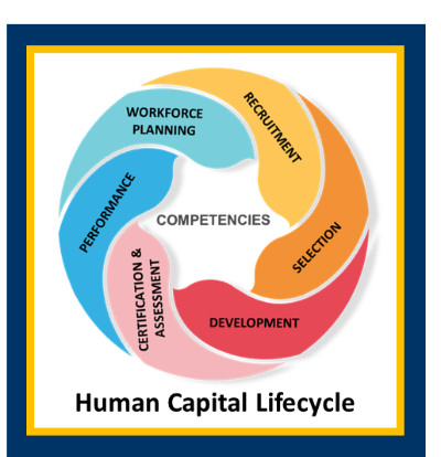 Building position descriptions for your #InsiderThreat workforce? Program managers and HR / human capital professionals can refer to the competency resource guide at dni.gov/files/NCSC/doc…, #NITTF
