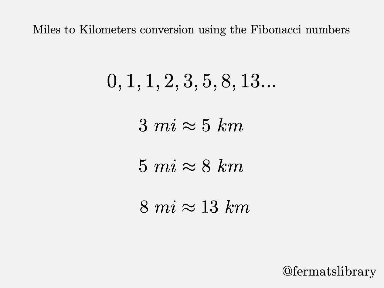 24 Miles to Kilometers Conversion - Convert 24 Miles to Kilometers...
