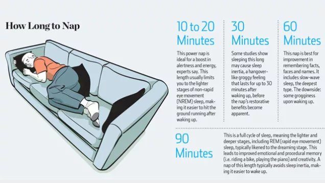 How long to nap for the biggest brain benefits: https://t.co/xeoC9rCizm