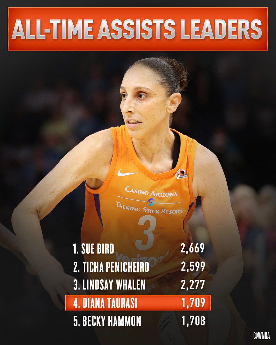 Congrats to @DianaTaurasi of the @PhoenixMercury on moving up to 4th among the #WNBA all-time assists leaders! #WatchMeWork