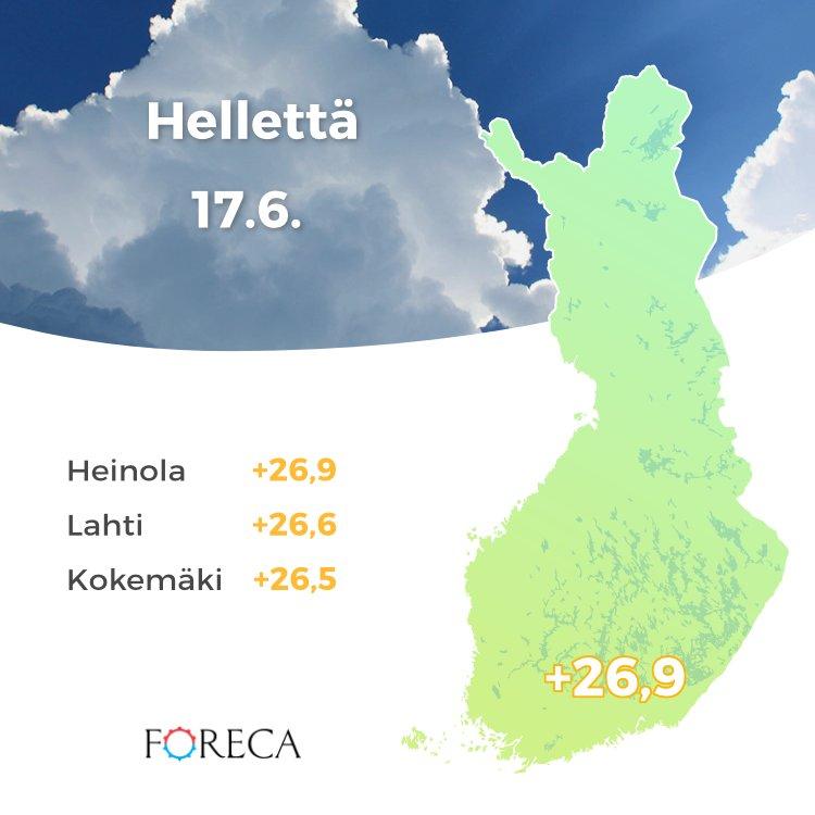 foreca vaala