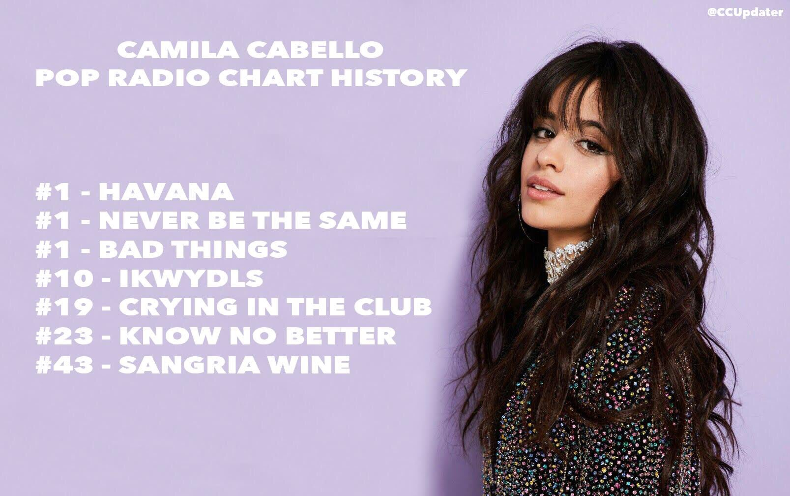 Camila Pop Radio Chart History https://t.co/n07OIw6QuF