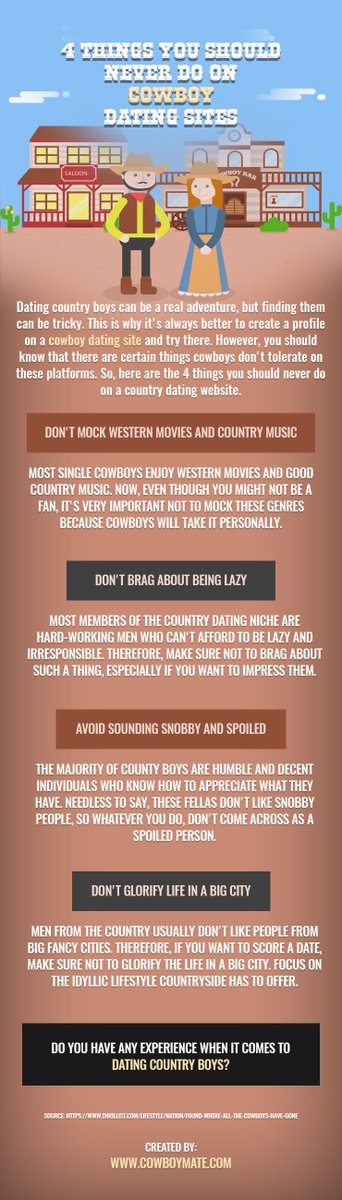 dating websites for cowboys and cowgirls