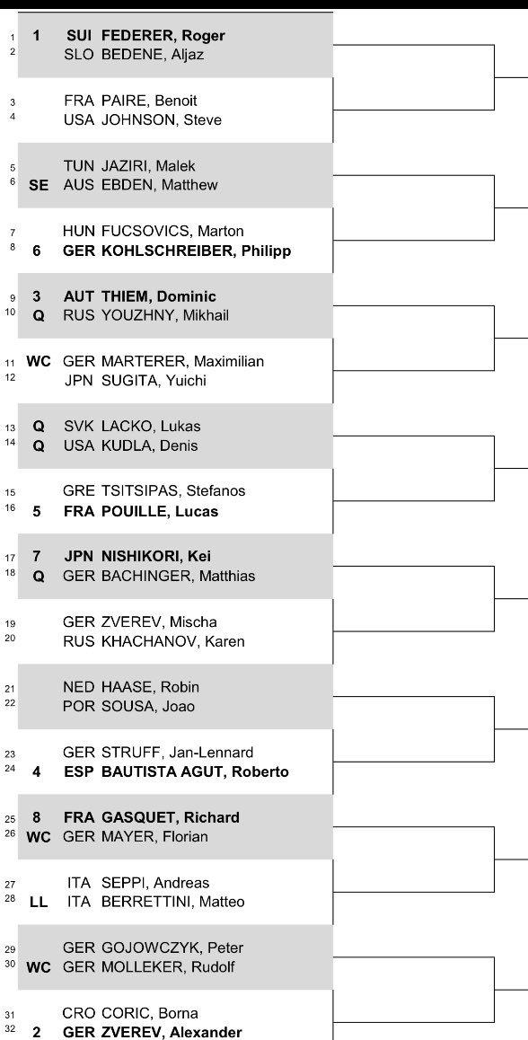 Halle 2018 - ATP 500 - Page 2 Df5rfSoXkAAwZNI