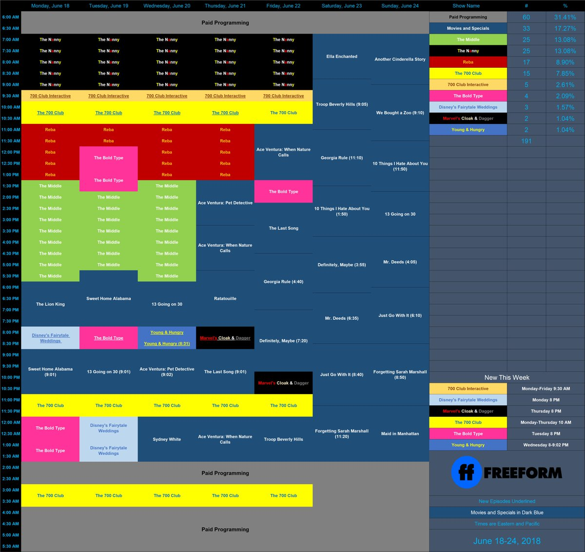 "Disney schedule thread on twitter: ""here's freeform's schedule for."