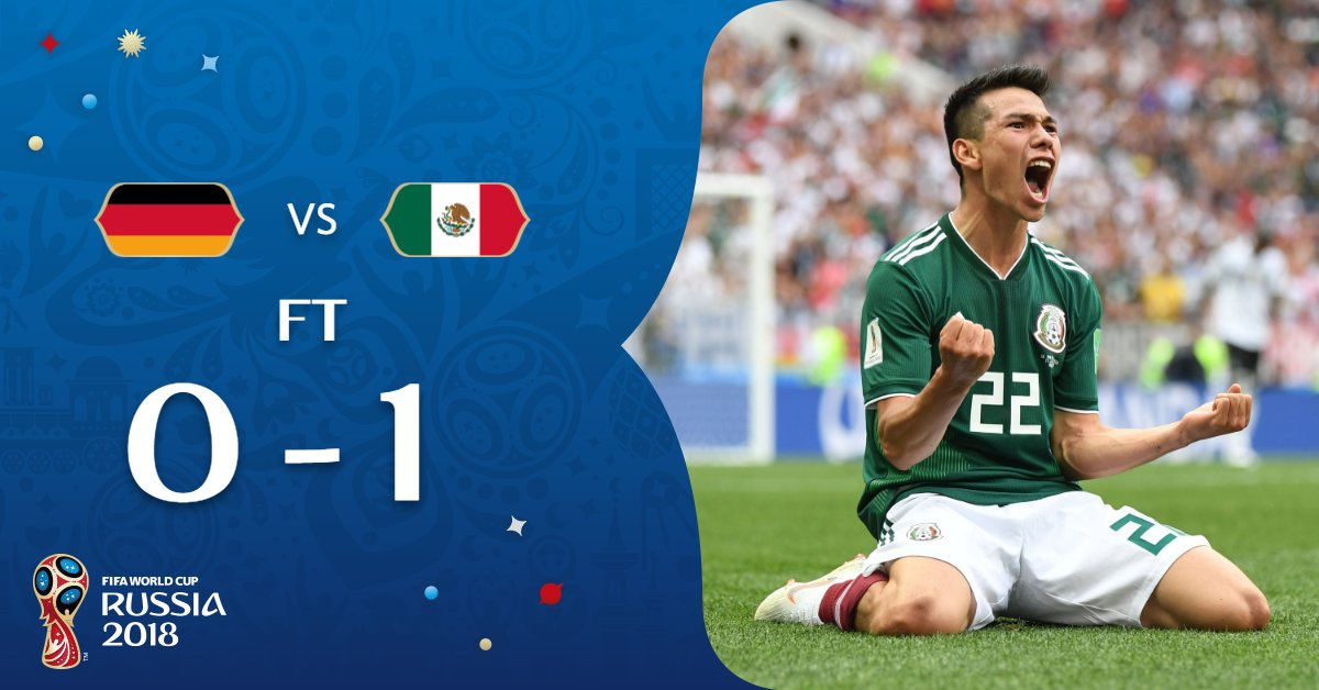 Wow!   #MEX stun the #WorldCup champions in Moscow!   #GERMEX 0-1