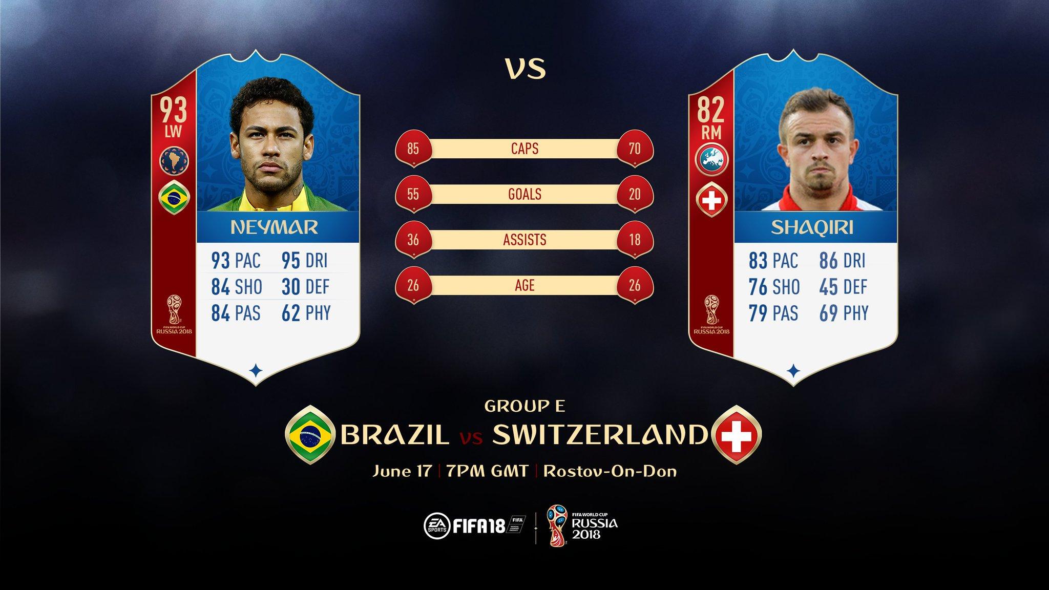 Score predictions? #BraSui #WorldCup https://t.co/22bx70I8vu