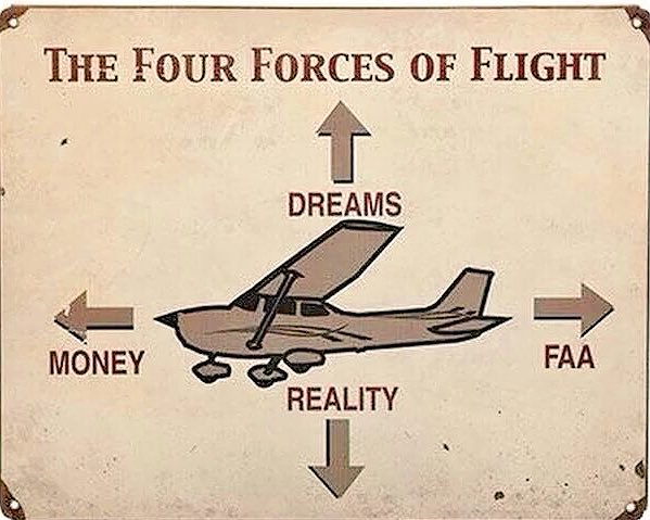 an analysis of the four forces of flight The first force acts on all these vehicles-- really, it acts on everything it's the weight force, which points down towards the center of earth weights is equal to the mass of the airplane-- m right here-- times the acceleration due to gravity.