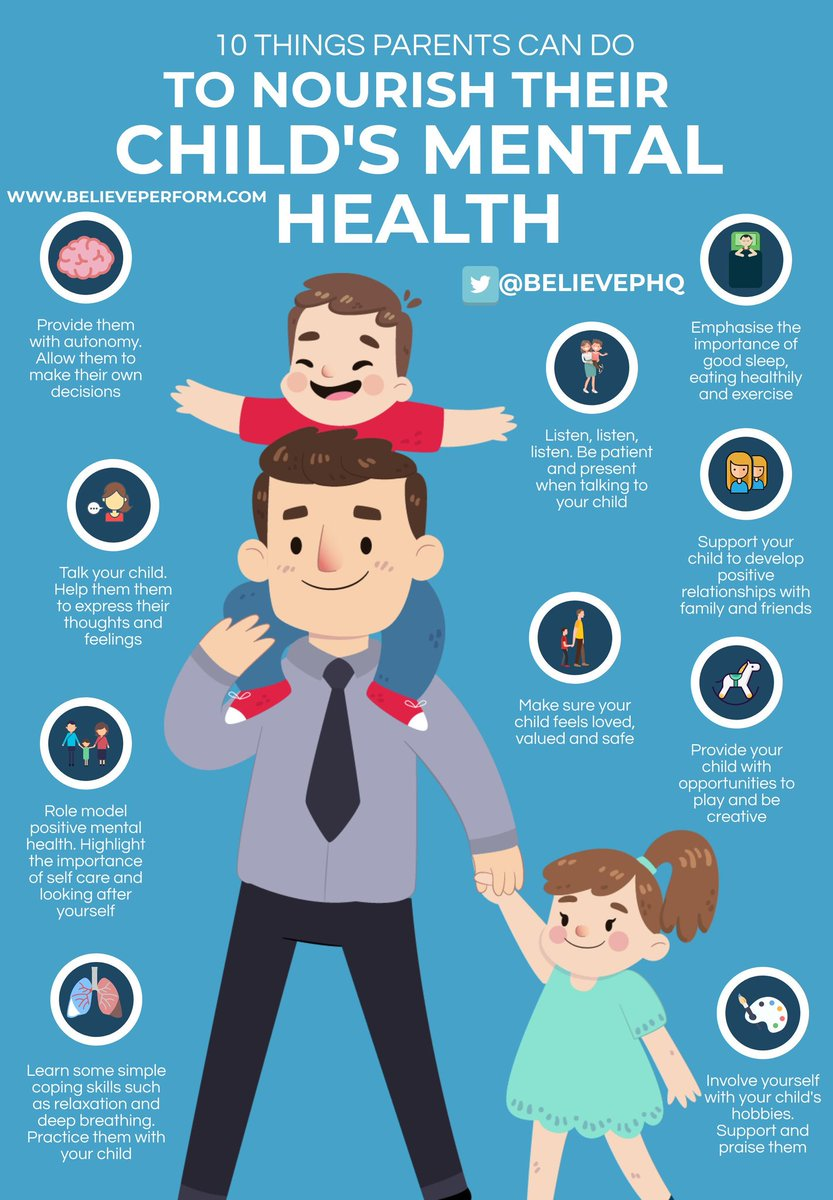 Youth Mental Health On Twitter Happyfathersday Fathersday To All