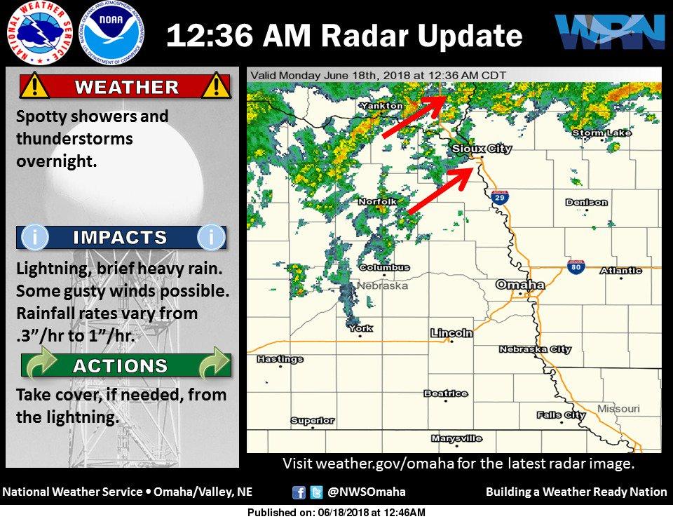 Weather Radar Lincoln Ne