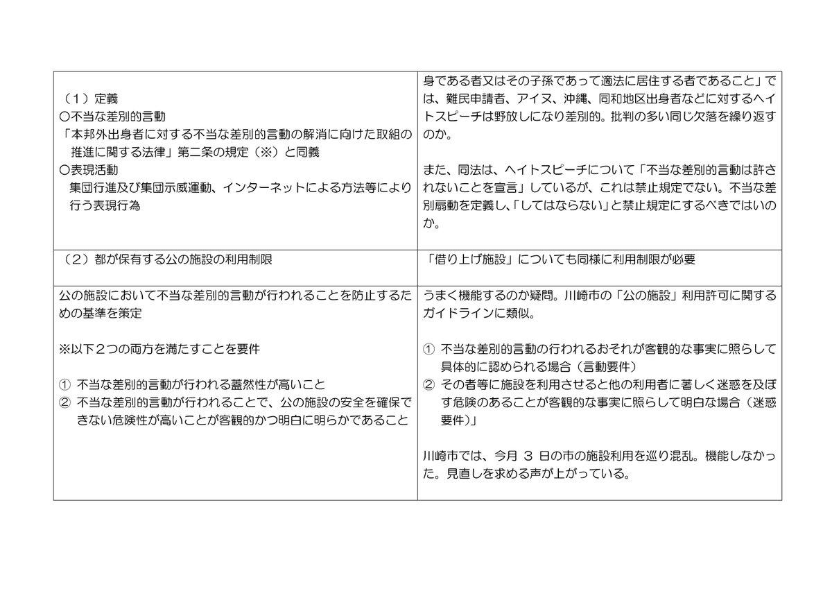 上川あや 世田谷区議会議員 on T...