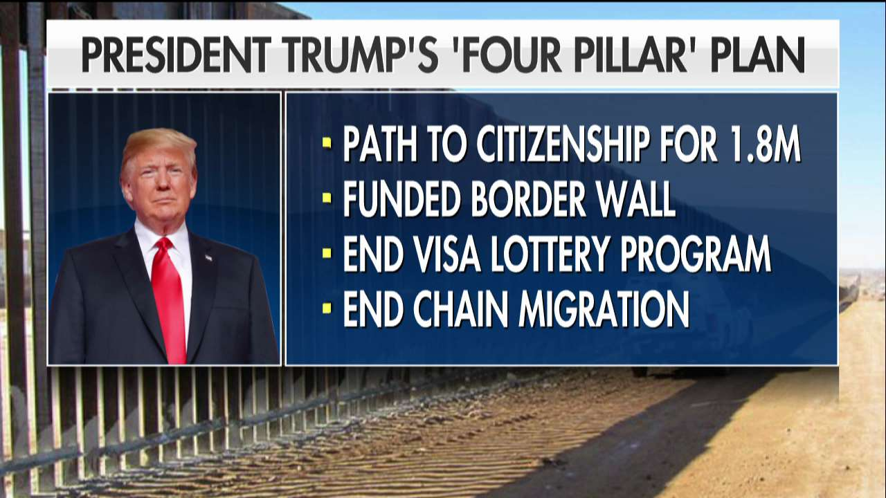 President @realDonaldTrump's 'four pillar' plan https://t.co/XhudNX2Ltd
