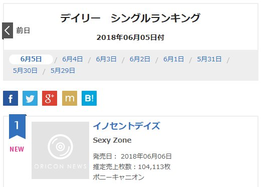 Run 枚数 セクゾ 売上 18th Single「RUN」RELEASE