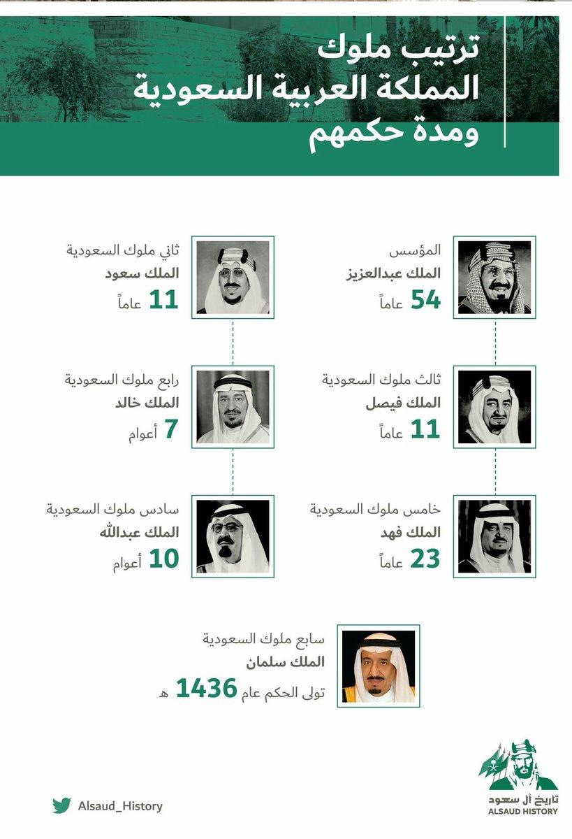 بيتنا القديم On Twitter ترتيب ملوك المملكة العربية السعودية