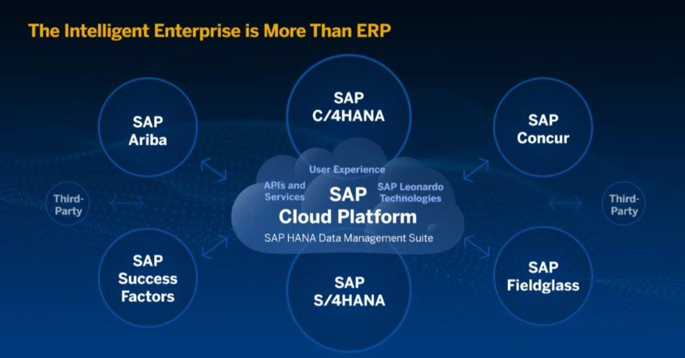 SAP Concur on Twitter: