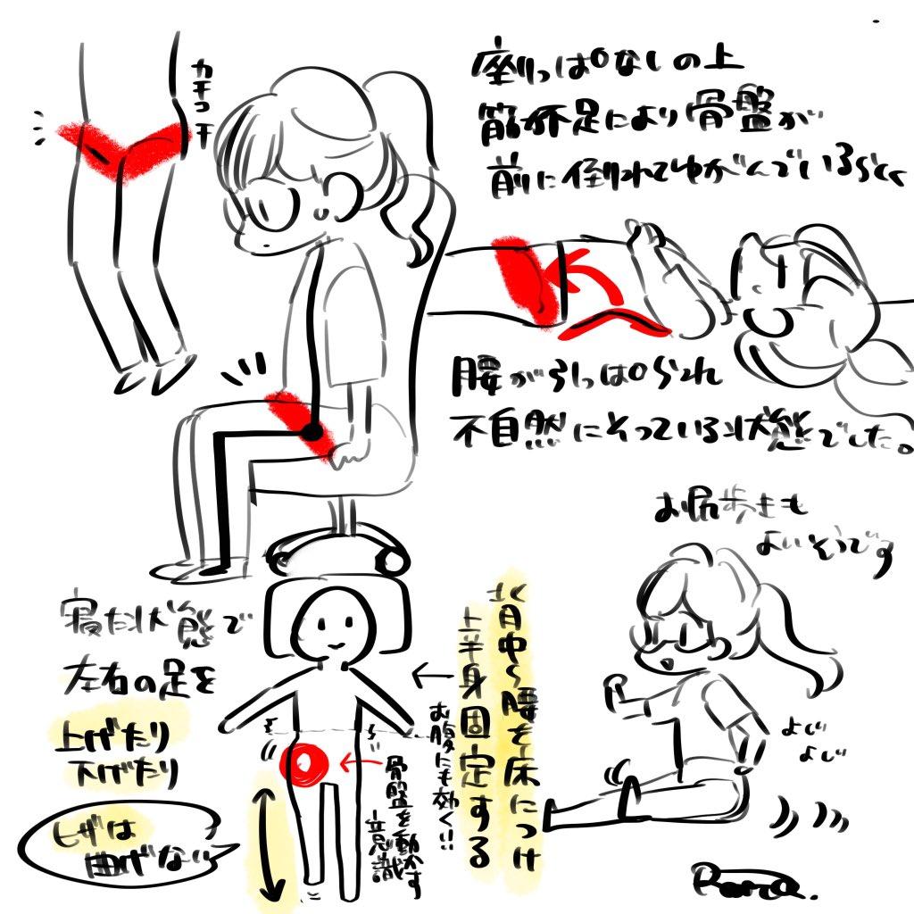 整形外科で教えてもらった腰痛を緩和する体操まとめ  骨盤周りやお尻のこりをほぐして、反り腰や猫背を緩和する体操です☺️❤️