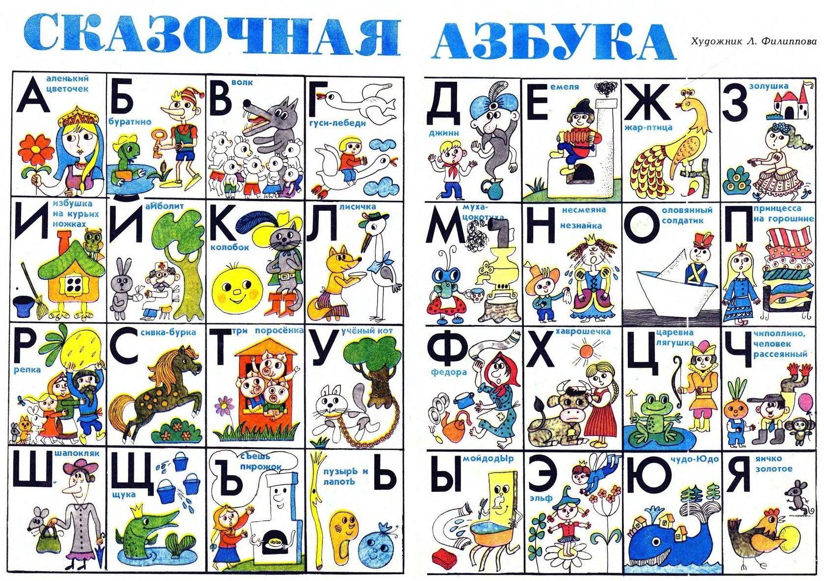 Алфавит в картинках сказочные герои