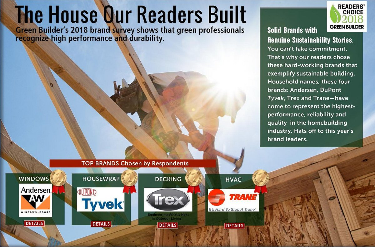 Tyvek Construction On Twitter Dupont Proudly Makes An Earance In Greenbuildermag The House Our Readers Built 2018 Https T Co Bjdowwu7fc
